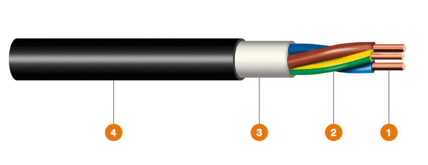 Obecný obrázek CYKY kabelů